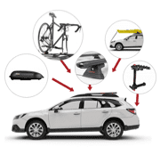 Všetky produkty značky Yakima: nosiče na auto a príslušenstvo